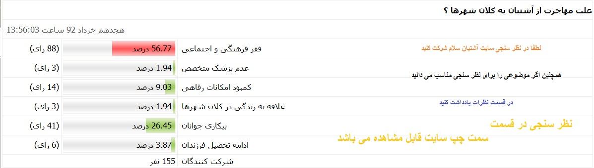 سایت آشتیان سلام
